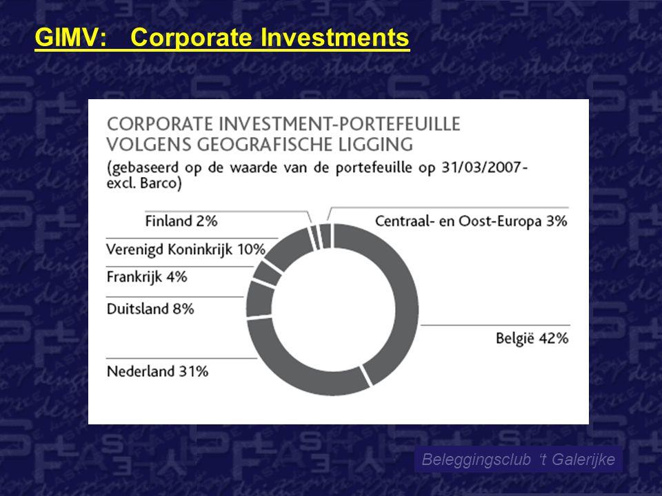 GIMV: Corporate Investments Beleggingsclub 't Galerijke