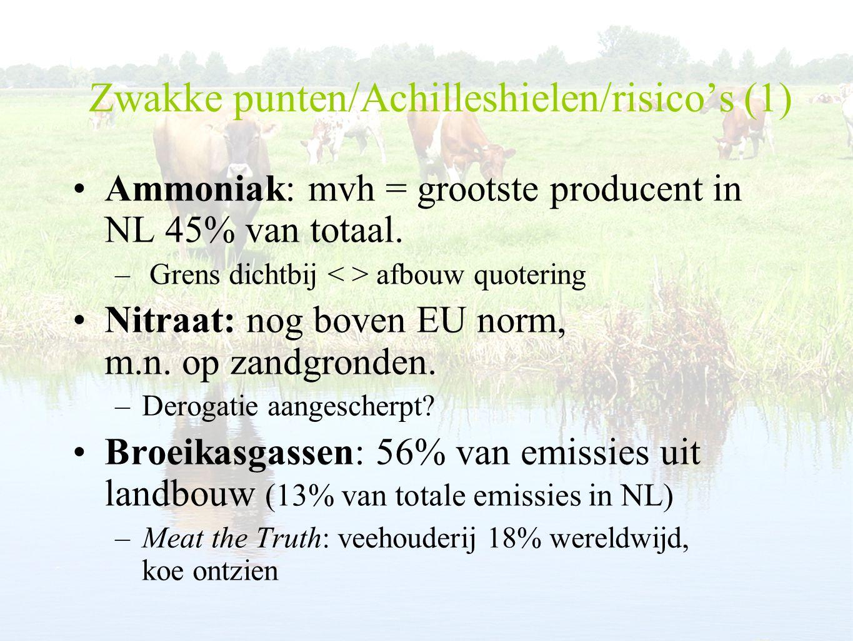 Zwakke punten/Achilleshielen/risico's (1) Ammoniak: mvh = grootste producent in NL 45% van totaal.