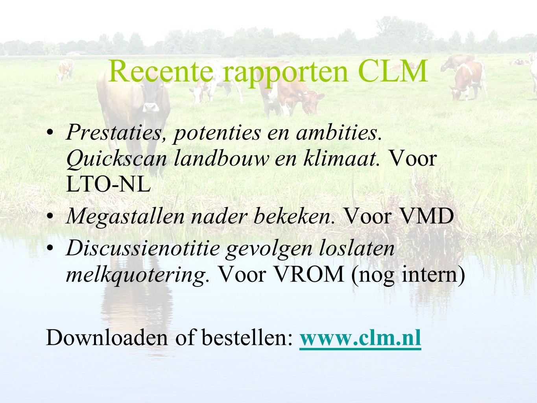 Recente rapporten CLM Prestaties, potenties en ambities.