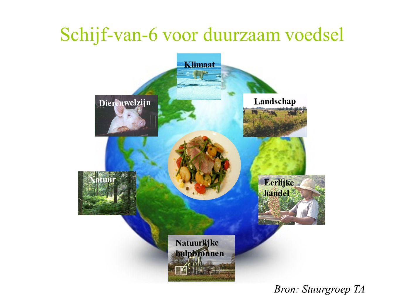 Eerlijke handel Dierenwelzijn Klimaat Landschap Natuur Natuurlijke hulpbronnen Schijf-van-6 voor duurzaam voedsel Bron: Stuurgroep TA
