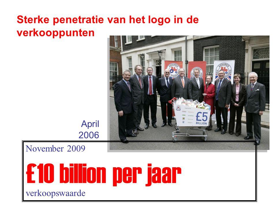 Sterke penetratie van het logo in de verkooppunten April 2006 November 2009 £10 billion per jaar verkoopswaarde