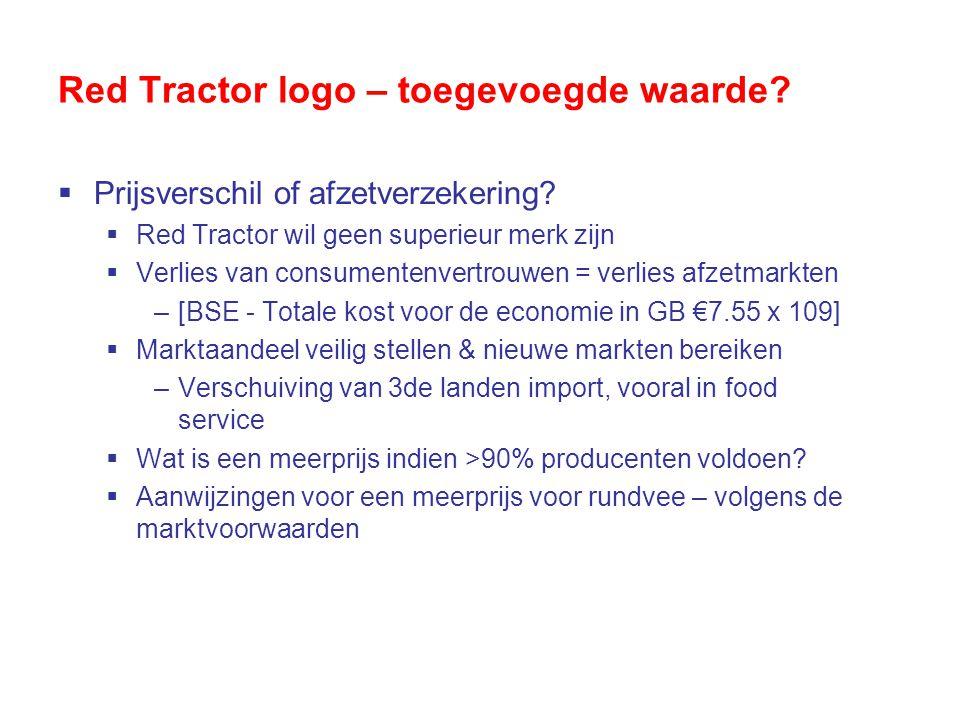 Red Tractor logo – toegevoegde waarde.  Prijsverschil of afzetverzekering.