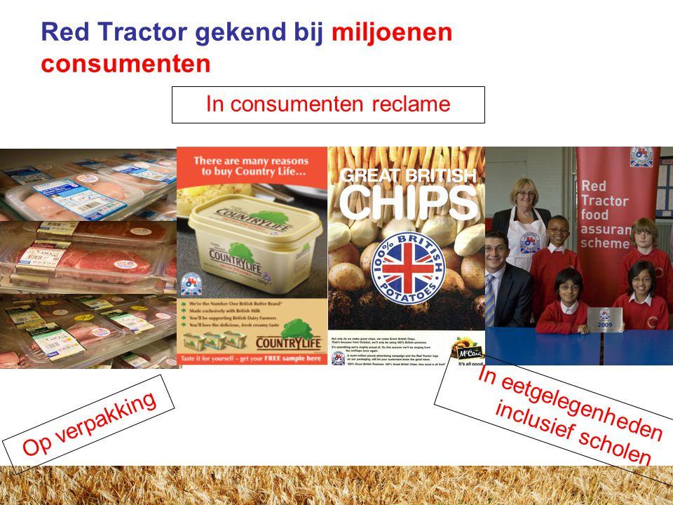 Red Tractor gekend bij miljoenen consumenten In consumenten reclame In eetgelegenheden inclusief scholen Op verpakking