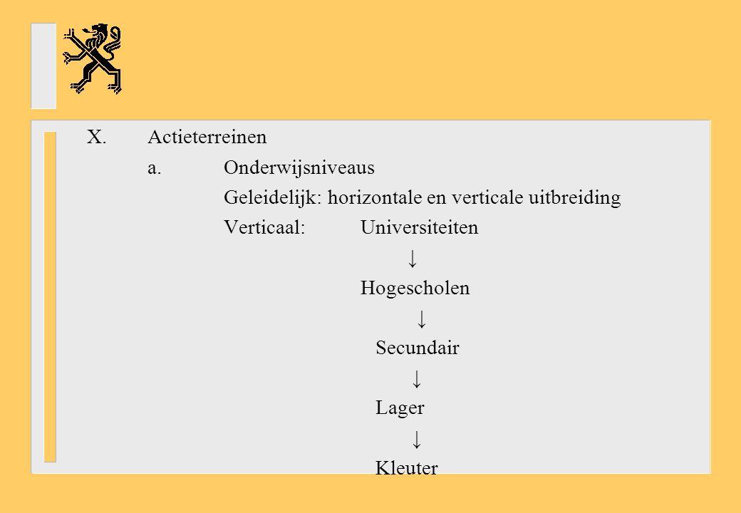 X.Actieterreinen a.Onderwijsniveaus Geleidelijk: horizontale en verticale uitbreiding Verticaal:Universiteiten ↓ Hogescholen ↓ Secundair ↓ Lager ↓ Kleuter
