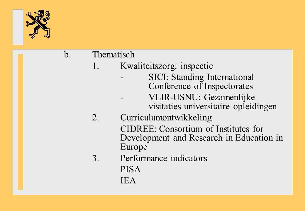 b.Thematisch 1.Kwaliteitszorg: inspectie -SICI: Standing International Conference of Inspectorates -VLIR-USNU: Gezamenlijke visitaties universitaire opleidingen 2.Curriculumontwikkeling CIDREE: Consortium of Institutes for Development and Research in Education in Europe 3.Performance indicators PISA IEA