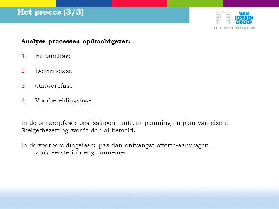 Het proces (3/3) Analyse processen opdrachtgever: 1.Initiatieffase 2.Definitiefase 3.Ontwerpfase 4.Voorbereidingsfase In de ontwerpfase: beslissingen omtrent planning en plan van eisen.