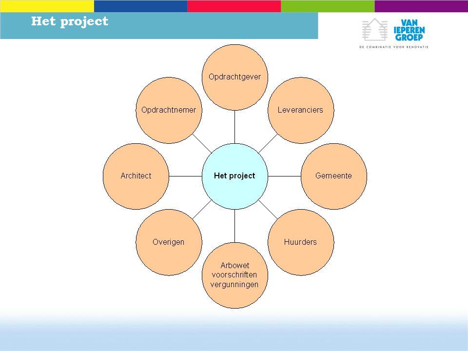 Het proces (1/3) Opdrachtgever en opdrachtnemer gaan clusteren Opdrachtgever: Samenvoegen onderhoudswerkzaamheden