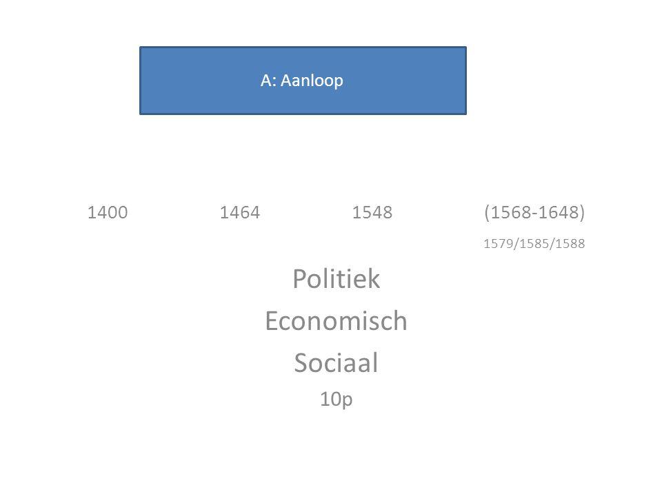 A: Aanloop 140014641548(1568-1648) 1579/1585/1588 Politiek Economisch Sociaal 10p