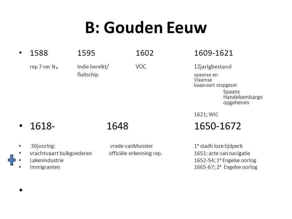 B: Gouden Eeuw 1588159516021609-1621 rep 7 ver N. Indie bereikt/ VOC12jarigbestand fluitschip spaanse en Vlaamse kaapvaart stopgezet Spaans Handelsemb