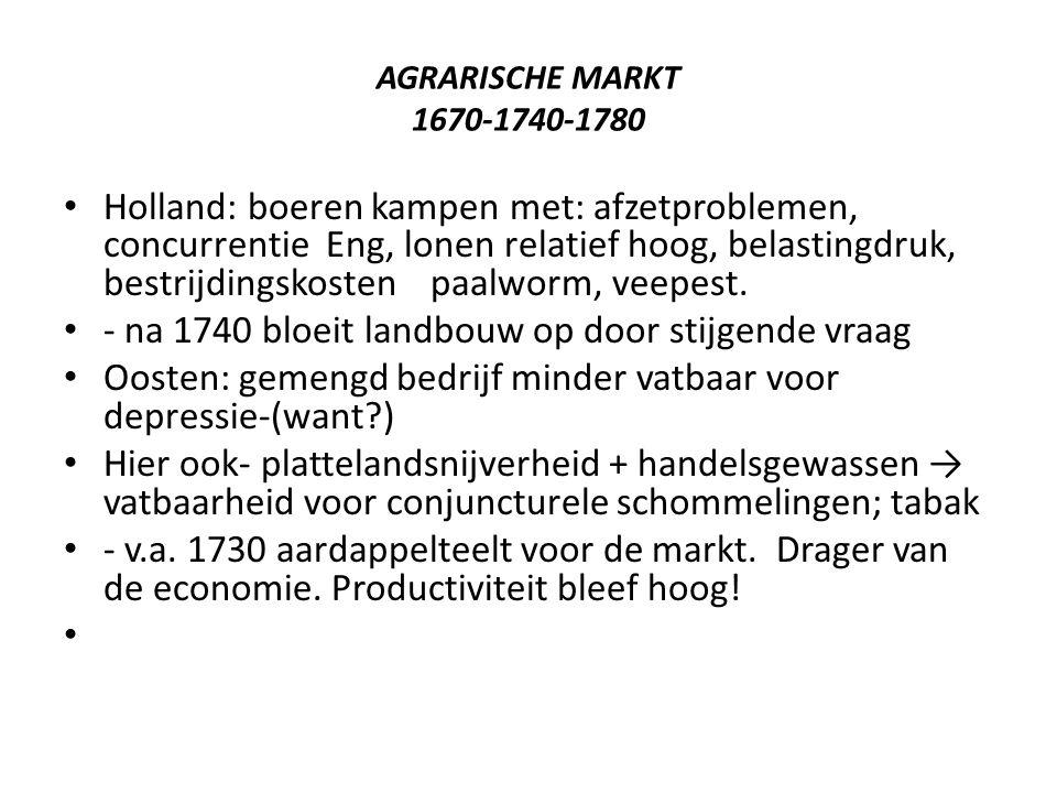 AGRARISCHE MARKT 1670-1740-1780 Holland: boeren kampen met: afzetproblemen, concurrentie Eng, lonen relatief hoog, belastingdruk, bestrijdingskosten p