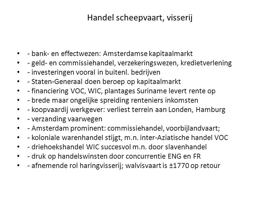 Handel scheepvaart, visserij - bank- en effectwezen: Amsterdamse kapitaalmarkt - geld- en commissiehandel, verzekeringswezen, kredietverlening - inves