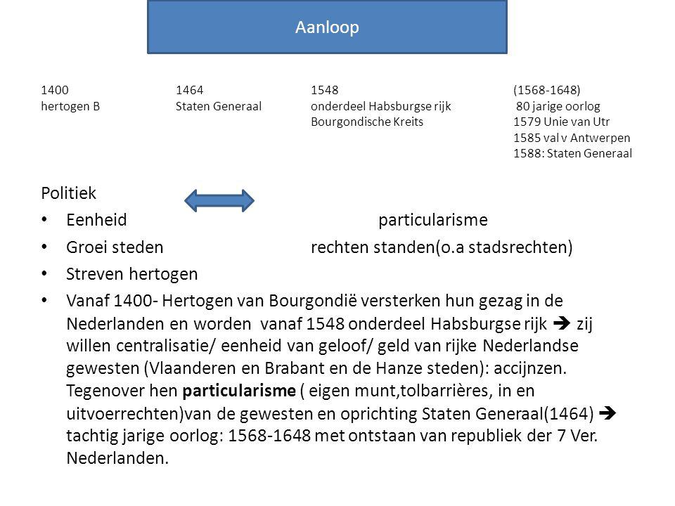 140014641548(1568-1648) hertogen B Staten Generaalonderdeel Habsburgse rijk 80 jarige oorlog Bourgondische Kreits1579 Unie van Utr 1585 val v Antwerpe