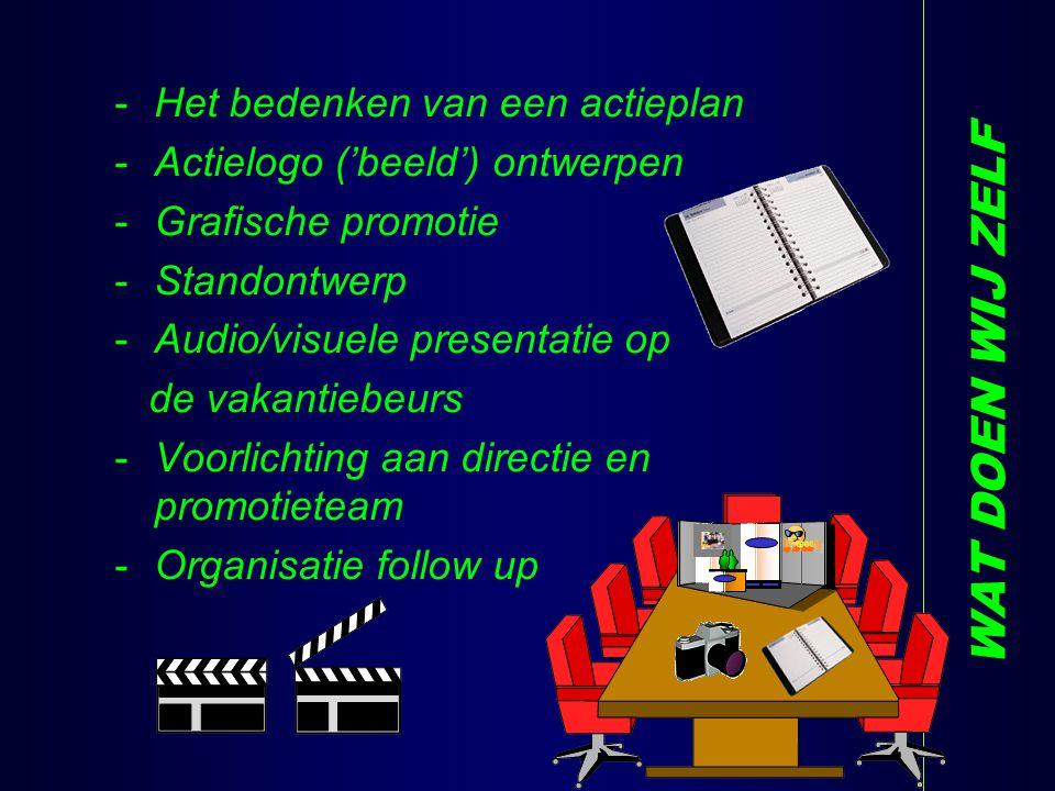 WAT DOEN WIJ ZELF -Het bedenken van een actieplan -Actielogo ('beeld') ontwerpen -Grafische promotie -Standontwerp -Audio/visuele presentatie op de vakantiebeurs -Voorlichting aan directie en promotieteam -Organisatie follow up E