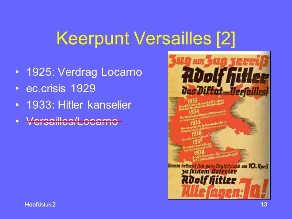 Hoofdstuk 212 Keerpunt Versailles [1] Vrede van Versailles –Duitsland schuldig –herstelbetalingen –gebiedsafstand –demilitarisering Republiek van Weimar –Verdrag Rapallo: Dld-SU –crisis 1923