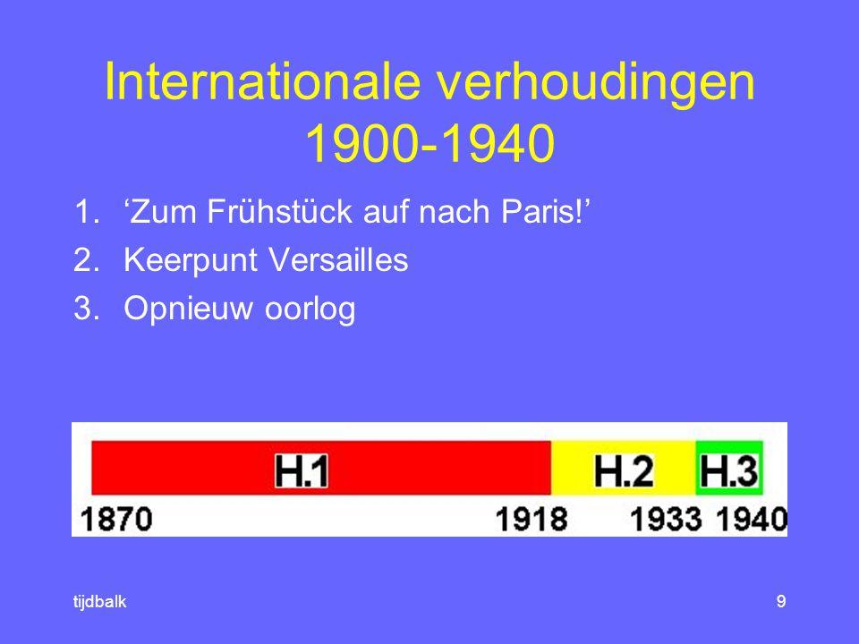 tijdbalk9 Internationale verhoudingen 1900-1940 1.'Zum Frühstück auf nach Paris!' 2.Keerpunt Versailles 3.Opnieuw oorlog