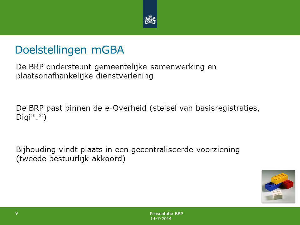 Presentatie BRP Doelstellingen mGBA De BRP ondersteunt gemeentelijke samenwerking en plaatsonafhankelijke dienstverlening De BRP past binnen de e-Over