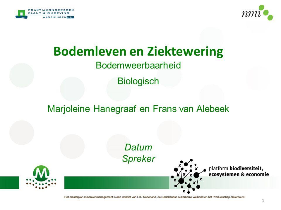 Bodemleven en Ziektewering Bodemweerbaarheid Biologisch Marjoleine Hanegraaf en Frans van Alebeek Datum Spreker 1