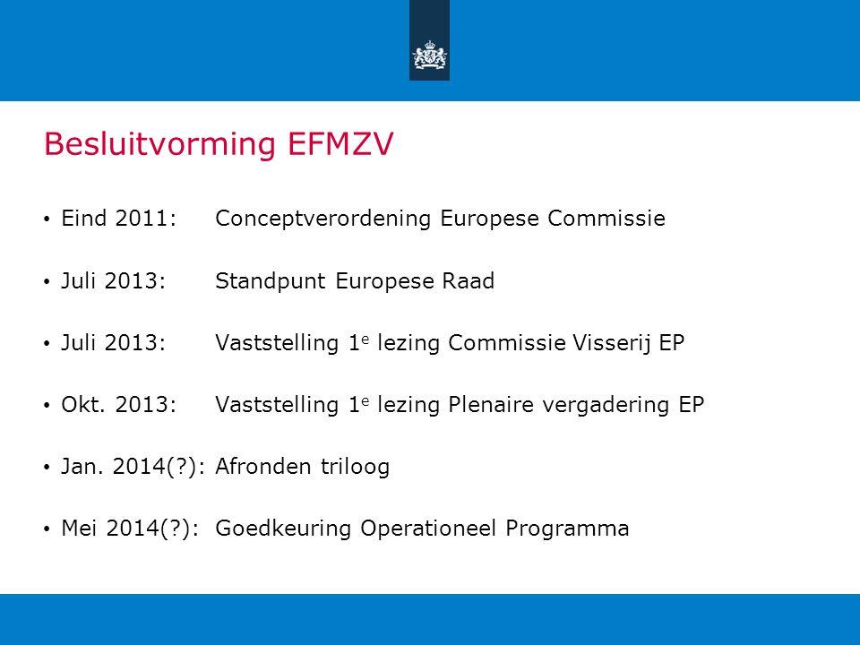 Besluitvorming EFMZV Eind 2011:Conceptverordening Europese Commissie Juli 2013:Standpunt Europese Raad Juli 2013: Vaststelling 1 e lezing Commissie Vi