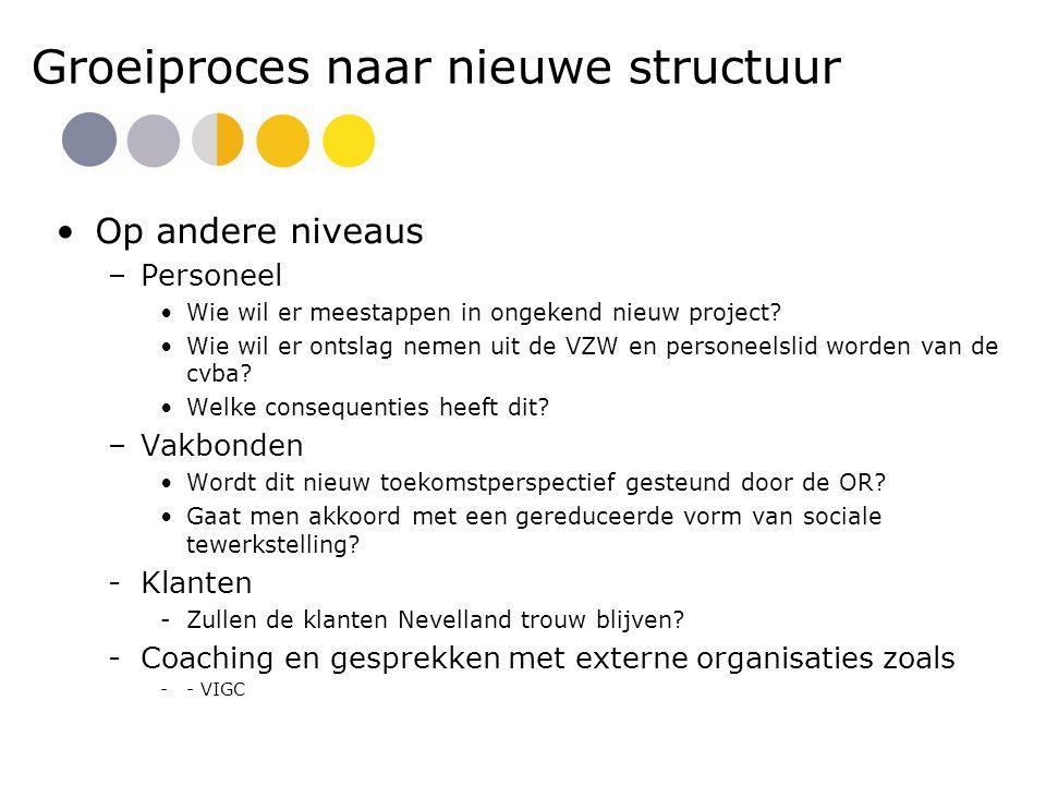 Groeiproces naar nieuwe structuur Op andere niveaus –Personeel Wie wil er meestappen in ongekend nieuw project.