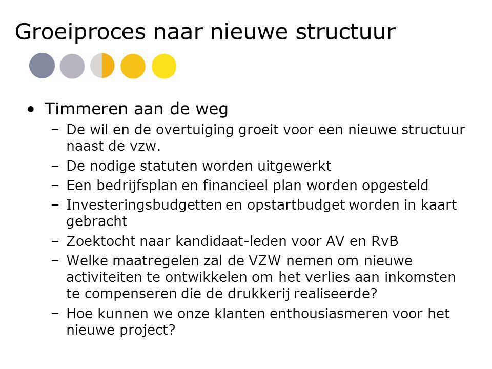 Groeiproces naar nieuwe structuur Timmeren aan de weg –De wil en de overtuiging groeit voor een nieuwe structuur naast de vzw.