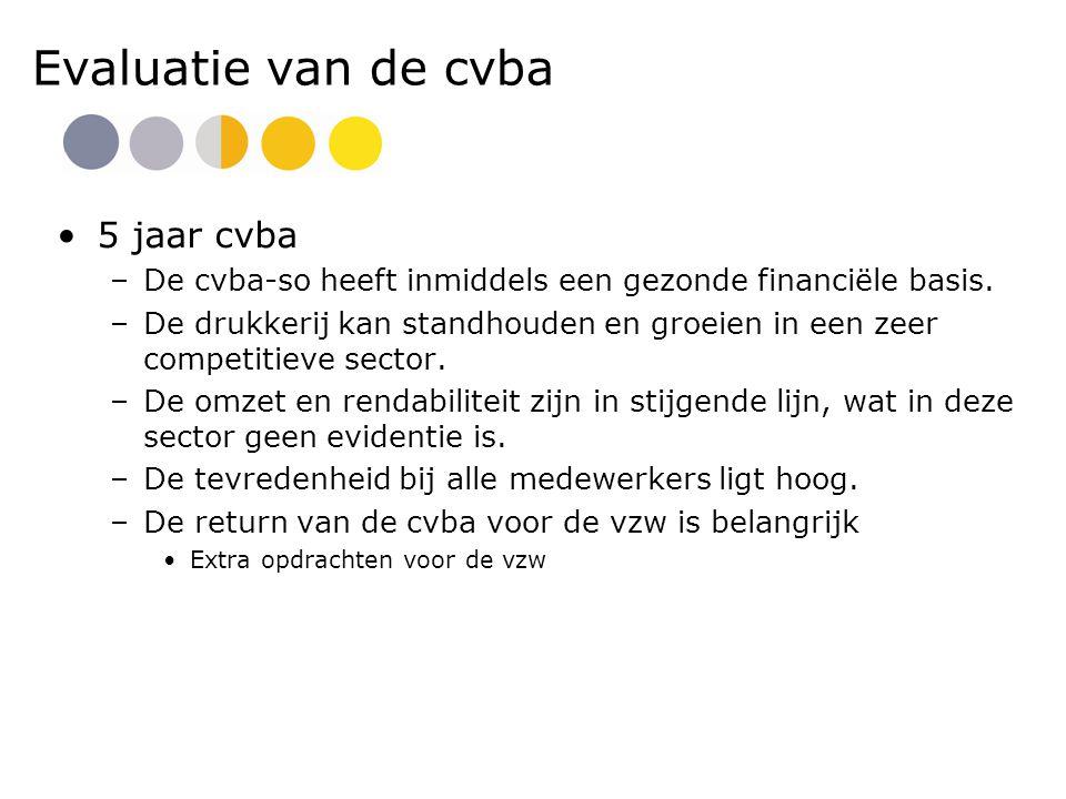 Evaluatie van de cvba 5 jaar cvba –De cvba-so heeft inmiddels een gezonde financiële basis.