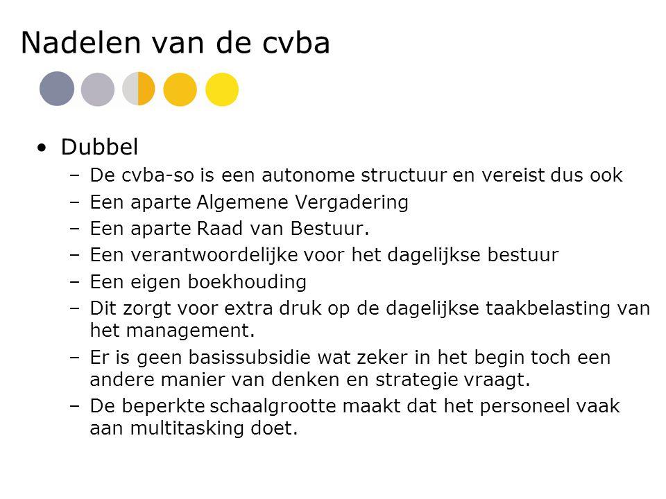 Nadelen van de cvba Dubbel –De cvba-so is een autonome structuur en vereist dus ook –Een aparte Algemene Vergadering –Een aparte Raad van Bestuur.