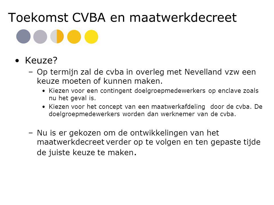 Toekomst CVBA en maatwerkdecreet Keuze.