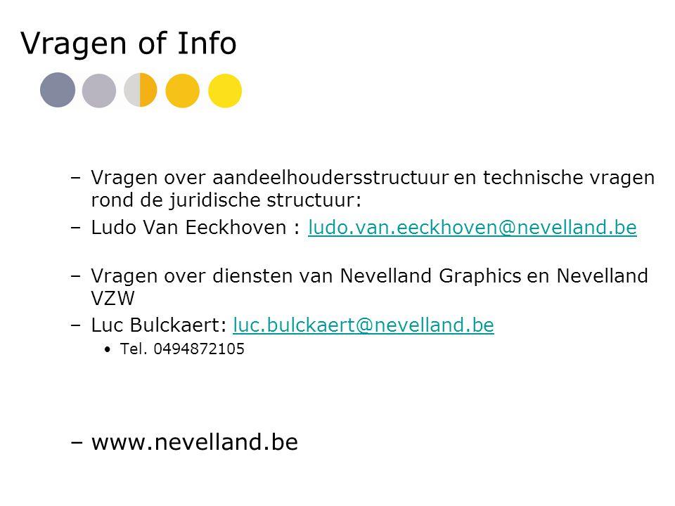 Vragen of Info –Vragen over aandeelhoudersstructuur en technische vragen rond de juridische structuur: –Ludo Van Eeckhoven : ludo.van.eeckhoven@nevelland.beludo.van.eeckhoven@nevelland.be –Vragen over diensten van Nevelland Graphics en Nevelland VZW –Luc Bulckaert: luc.bulckaert@nevelland.beluc.bulckaert@nevelland.be Tel.