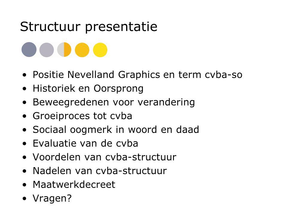 Positie Nevelland Graphics en term cvba-so In de grafische sector gepositioneerd als een middelgrote, groeiende drukkerij Gevestigd te Drongen (Gent) Commercieel actief over gans België en deels in Frankrijk Sinds 1 januari 2008 onder het statuut van coöperatieve vennootschap met sociaal oogmerk.
