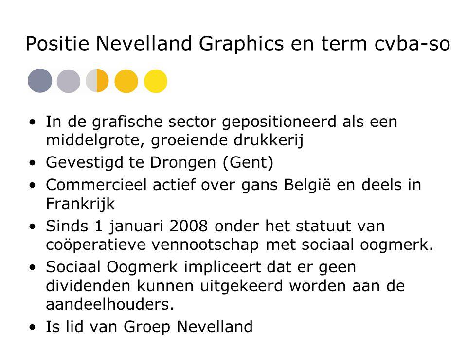 Historiek en Oorsprong 1966 : Oprichting Nevelland vzw : eerste medewerkers = studenten van MPI Ten Dries uit Landegem Beginjaren van BW's in Oost-Vlaanderen.