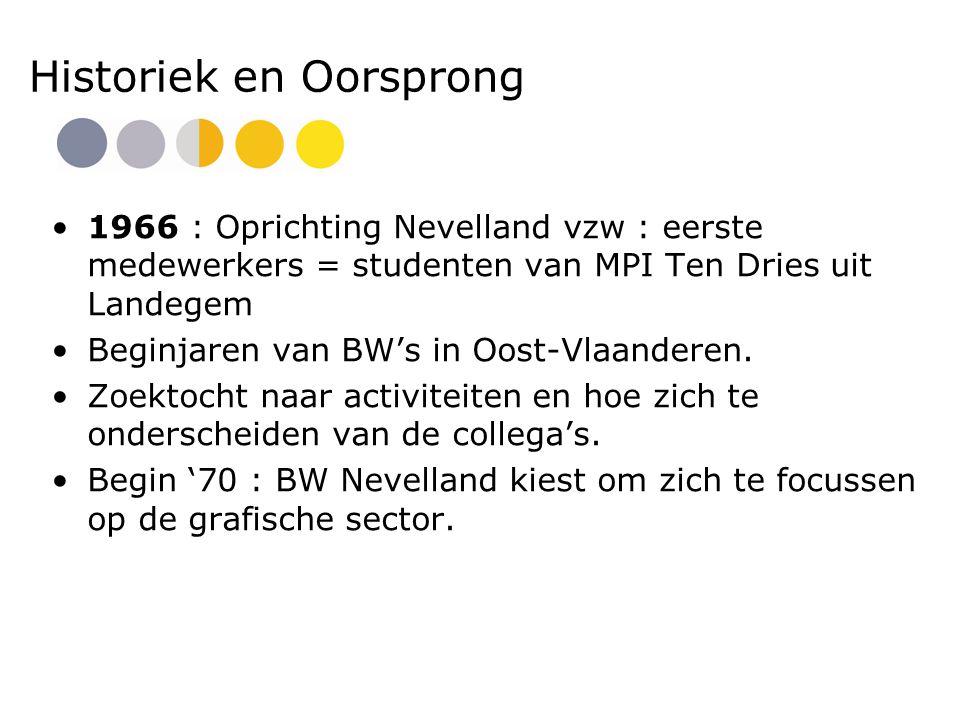 Historiek en Oorsprong Motivatoren start grafische activiteiten in Nevelland ('70) –instroom van vooral dove collega's die een opleiding grafische technieken gevolgd hebben.