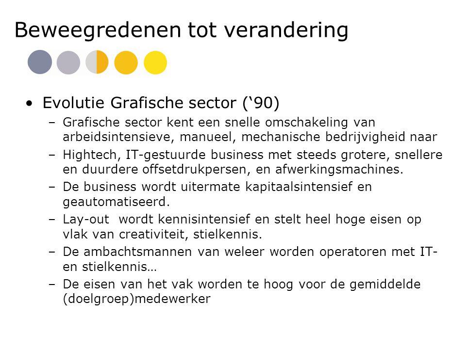 Sociaal oogmerk in woord en daad Enclave van doelgroepmedewerkers –Nevelland Graphics stelt in totaal 27 werknemers te werk.
