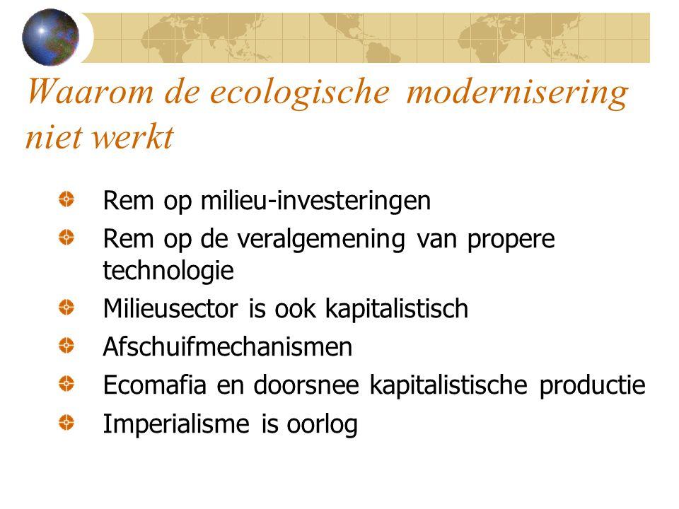 Waarom de ecologische modernisering niet werkt Rem op milieu-investeringen Rem op de veralgemening van propere technologie Milieusector is ook kapitalistisch Afschuifmechanismen Ecomafia en doorsnee kapitalistische productie Imperialisme is oorlog