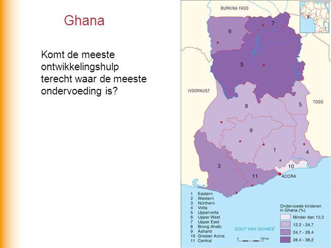 Komt de meeste ontwikkelingshulp terecht waar de meeste ondervoeding is? Ghana