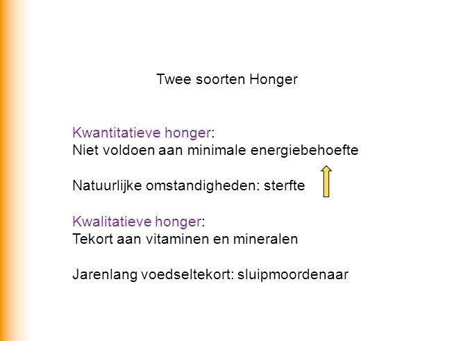 Twee soorten Honger Kwantitatieve honger: Niet voldoen aan minimale energiebehoefte Natuurlijke omstandigheden: sterfte Kwalitatieve honger: Tekort aa