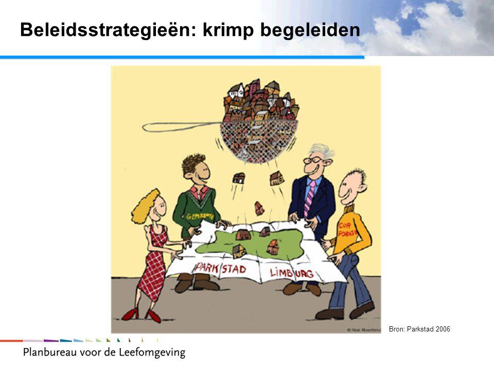 Beleidsstrategieën: krimp begeleiden Bron: Parkstad 2006