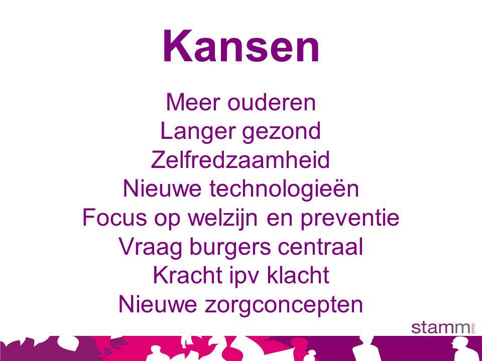 Kansen Meer ouderen Langer gezond Zelfredzaamheid Nieuwe technologieën Focus op welzijn en preventie Vraag burgers centraal Kracht ipv klacht Nieuwe z