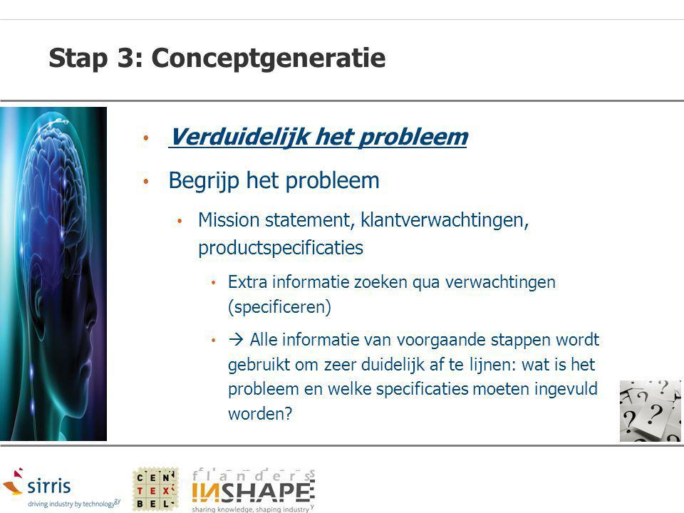 Stap 3: Conceptgeneratie Verduidelijk het probleem Begrijp het probleem Mission statement, klantverwachtingen, productspecificaties Extra informatie z