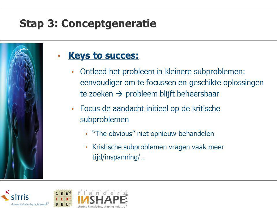 Stap 3: Conceptgeneratie Keys to succes: Ontleed het probleem in kleinere subproblemen: eenvoudiger om te focussen en geschikte oplossingen te zoeken