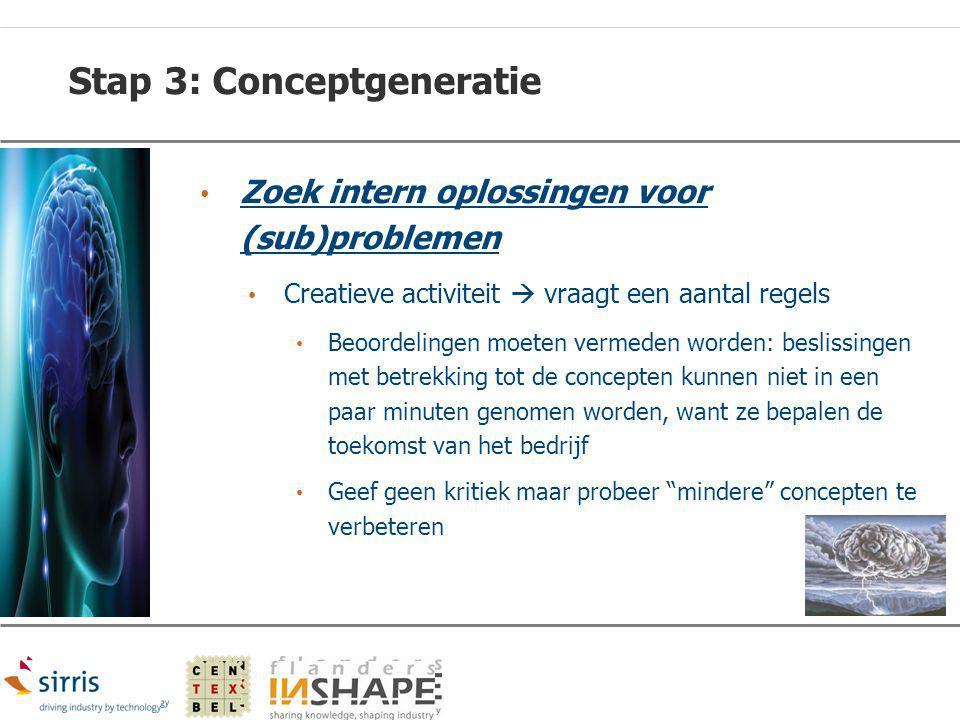 Stap 3: Conceptgeneratie Zoek intern oplossingen voor (sub)problemen Creatieve activiteit  vraagt een aantal regels Beoordelingen moeten vermeden wor