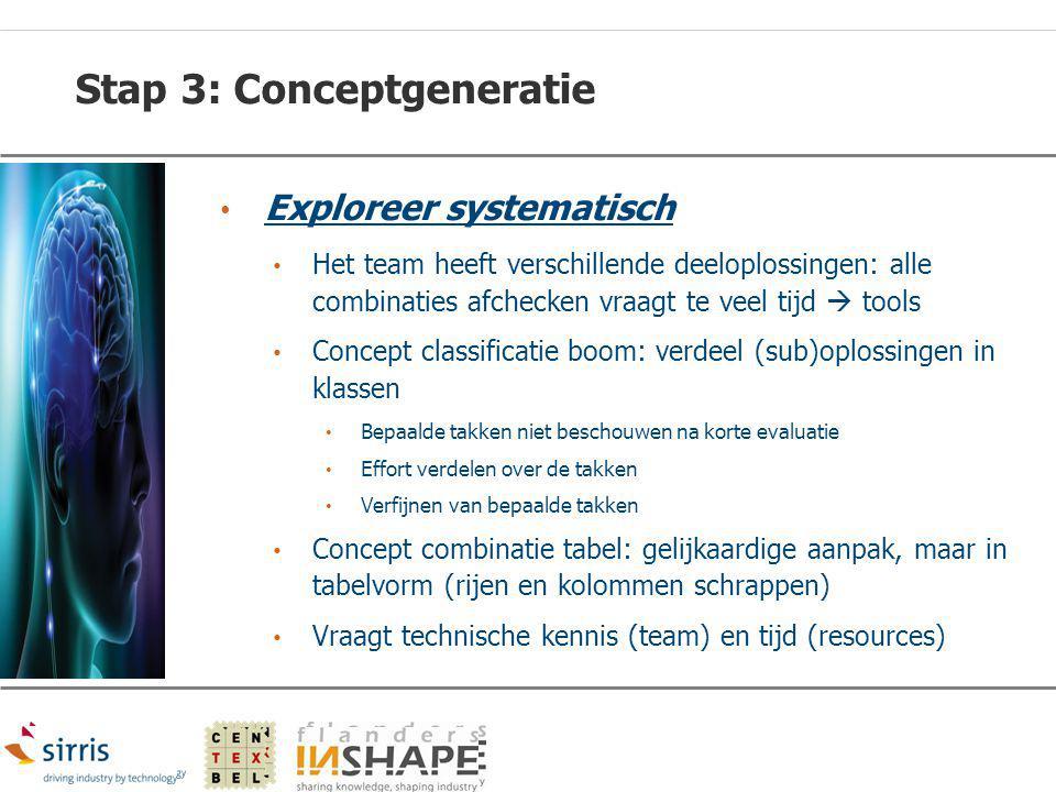 Stap 3: Conceptgeneratie Exploreer systematisch Het team heeft verschillende deeloplossingen: alle combinaties afchecken vraagt te veel tijd  tools C