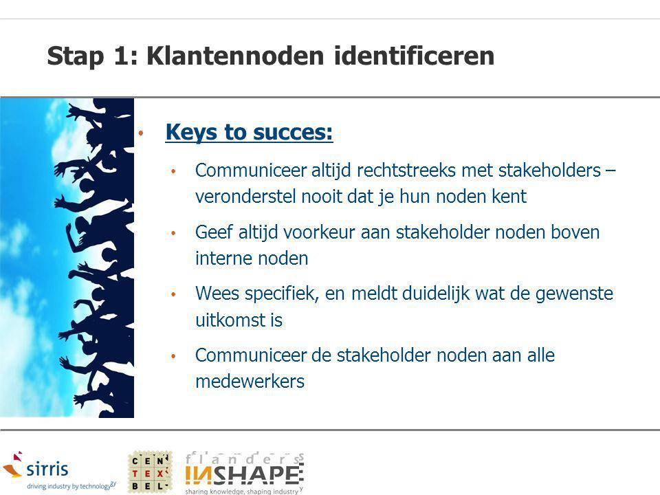 Stap 1: Klantennoden identificeren Keys to succes: Communiceer altijd rechtstreeks met stakeholders – veronderstel nooit dat je hun noden kent Geef al