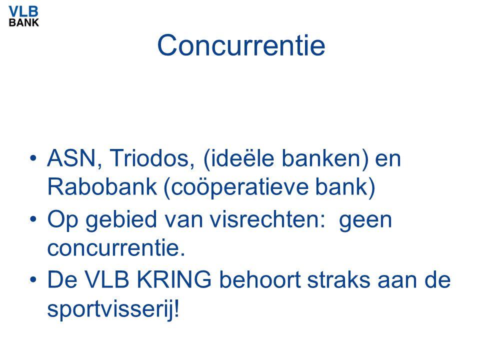 Concurrentie ASN, Triodos, (ideële banken) en Rabobank (coöperatieve bank) Op gebied van visrechten: geen concurrentie. De VLB KRING behoort straks aa