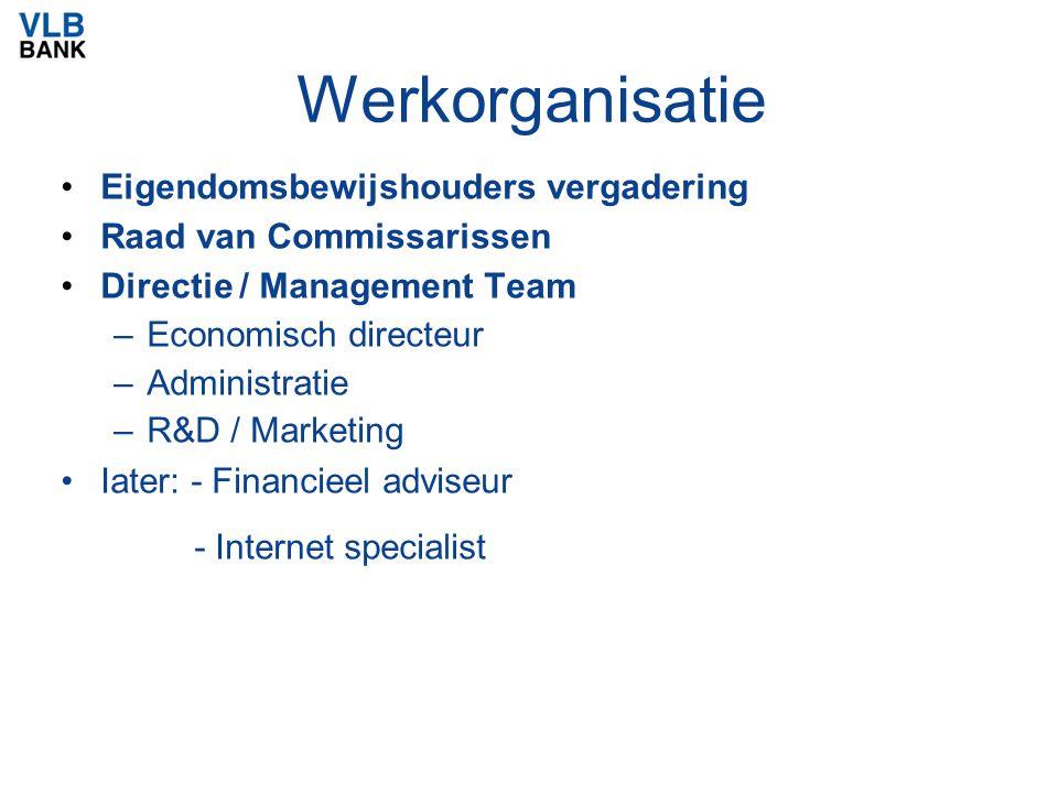 Werkorganisatie Eigendomsbewijshouders vergadering Raad van Commissarissen Directie / Management Team –Economisch directeur –Administratie –R&D / Mark