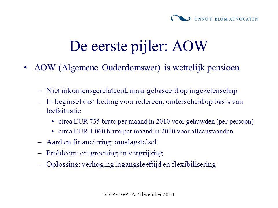 VVP - BePLA 7 december 2010 De eerste pijler: AOW AOW (Algemene Ouderdomswet) is wettelijk pensioen –Niet inkomensgerelateerd, maar gebaseerd op ingez