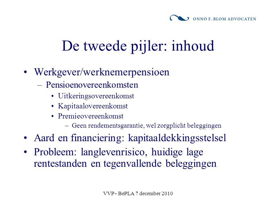 VVP - BePLA 7 december 2010 De tweede pijler: inhoud Werkgever/werknemerpensioen –Pensioenovereenkomsten Uitkeringsovereenkomst Kapitaalovereenkomst P