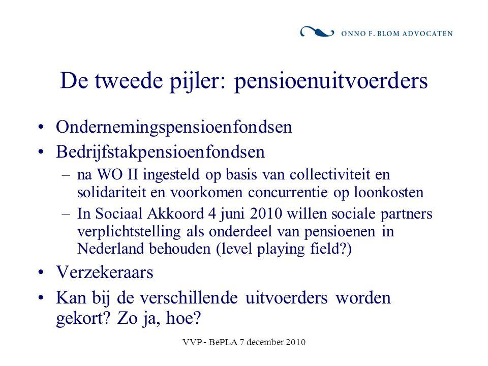 VVP - BePLA 7 december 2010 De tweede pijler: pensioenuitvoerders Ondernemingspensioenfondsen Bedrijfstakpensioenfondsen –na WO II ingesteld op basis van collectiviteit en solidariteit en voorkomen concurrentie op loonkosten –In Sociaal Akkoord 4 juni 2010 willen sociale partners verplichtstelling als onderdeel van pensioenen in Nederland behouden (level playing field?) Verzekeraars Kan bij de verschillende uitvoerders worden gekort.