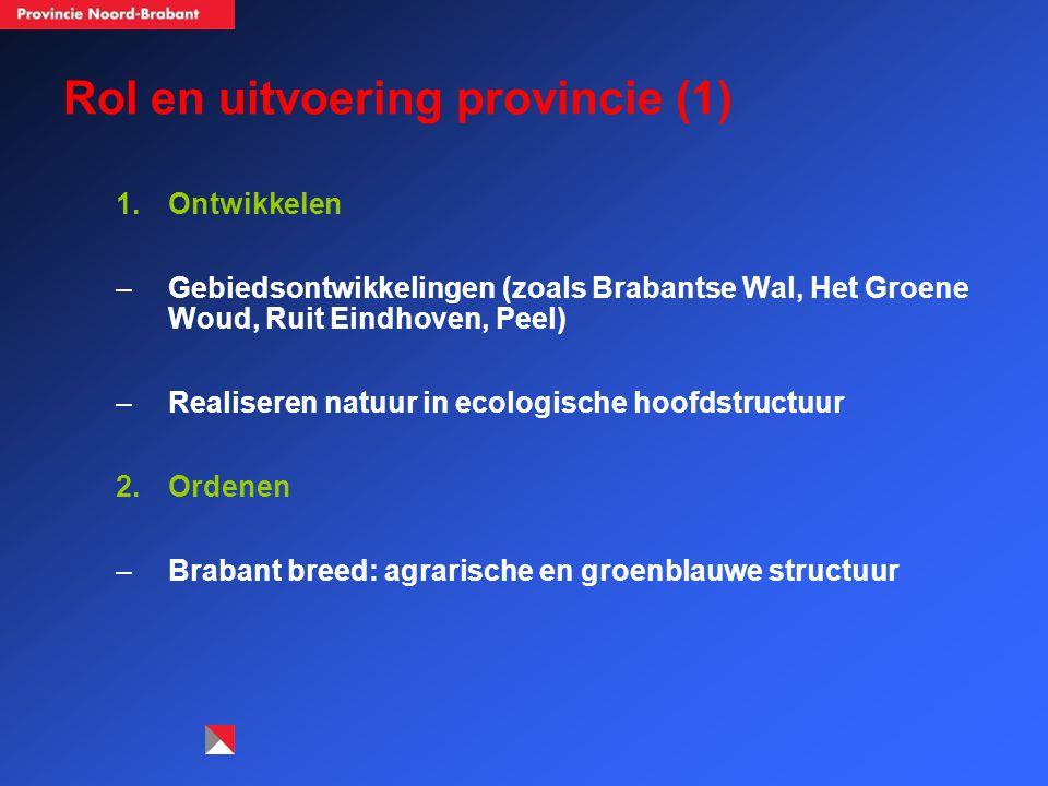 Rol en uitvoering provincie (1) 1.Ontwikkelen –Gebiedsontwikkelingen (zoals Brabantse Wal, Het Groene Woud, Ruit Eindhoven, Peel) –Realiseren natuur in ecologische hoofdstructuur 2.Ordenen –Brabant breed: agrarische en groenblauwe structuur