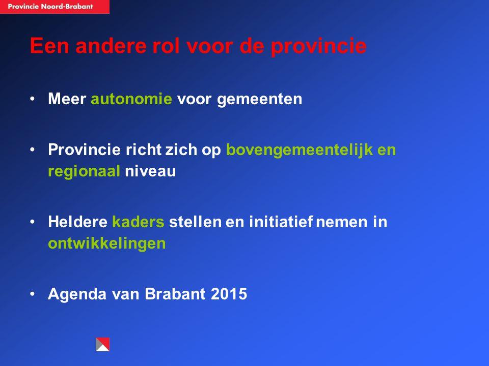 Een andere rol voor de provincie Meer autonomie voor gemeenten Provincie richt zich op bovengemeentelijk en regionaal niveau Heldere kaders stellen en initiatief nemen in ontwikkelingen Agenda van Brabant 2015