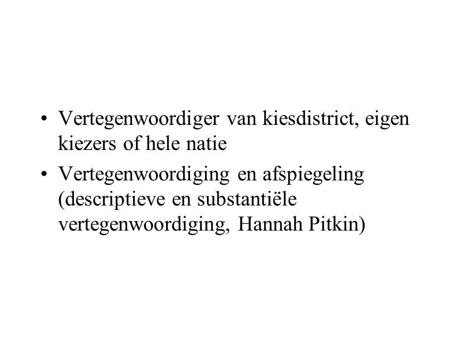 Vertegenwoordiger van kiesdistrict, eigen kiezers of hele natie Vertegenwoordiging en afspiegeling (descriptieve en substantiële vertegenwoordiging, Hannah Pitkin)